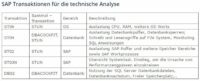 sap transaktionen zur performance analyse