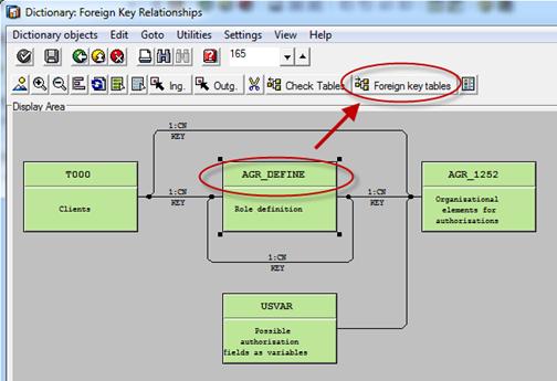 SAP Network Graphics