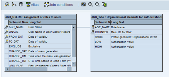 Transaktion SQVI Sap Quickviewer