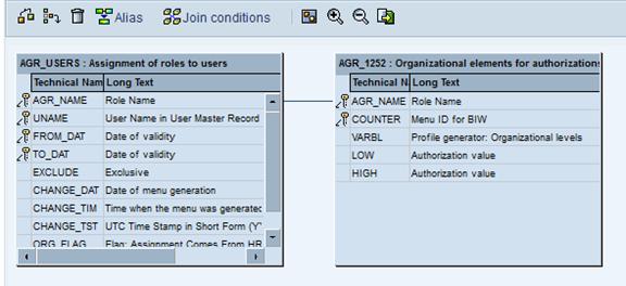 Transaktion SQVI Sap Quickviewer