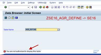 SAP Parametertransaktion für SE16 für vorhandene Tabelle aber ohne Tabellenberechtigung