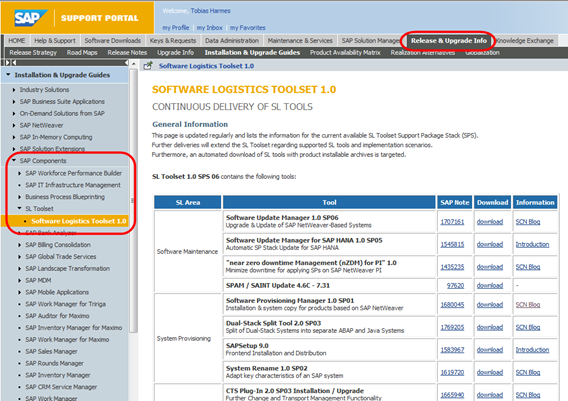 SL Toolset im SAP Support Portal
