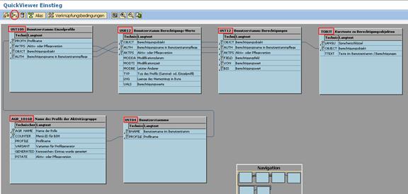 Berechtigungsquery in SAP Transaktion SQVI