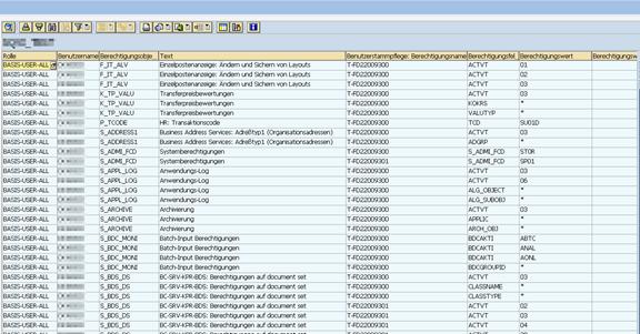 Berechtigungsquery in SAP Transaktion SQVI: Ergebnis als Liste