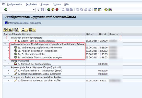Verhalten von Berechtigungen nach SAP Upgrades: SU25