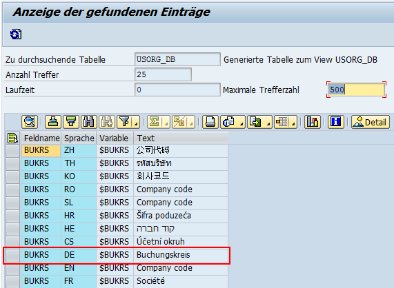 USORG_DB - Relation Feldname zur Variable