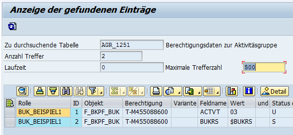 sap Organisationsebenen
