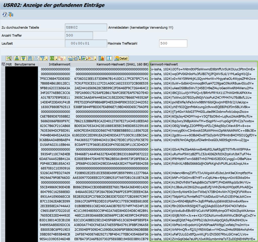 Tabellenabzug Passwort-Hashes USR02
