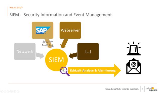 SIEM mit SAP Übersicht