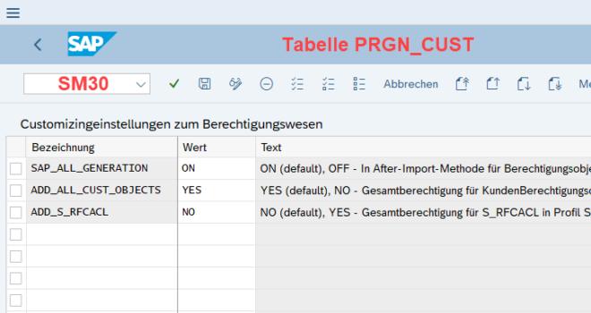 Transaktion SM30 - Tabelle PRGN_CUST